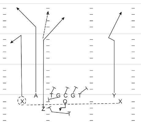American Football Playbook
